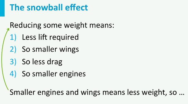 snowball effect-aerodynamics