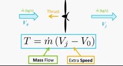 Thrust equation