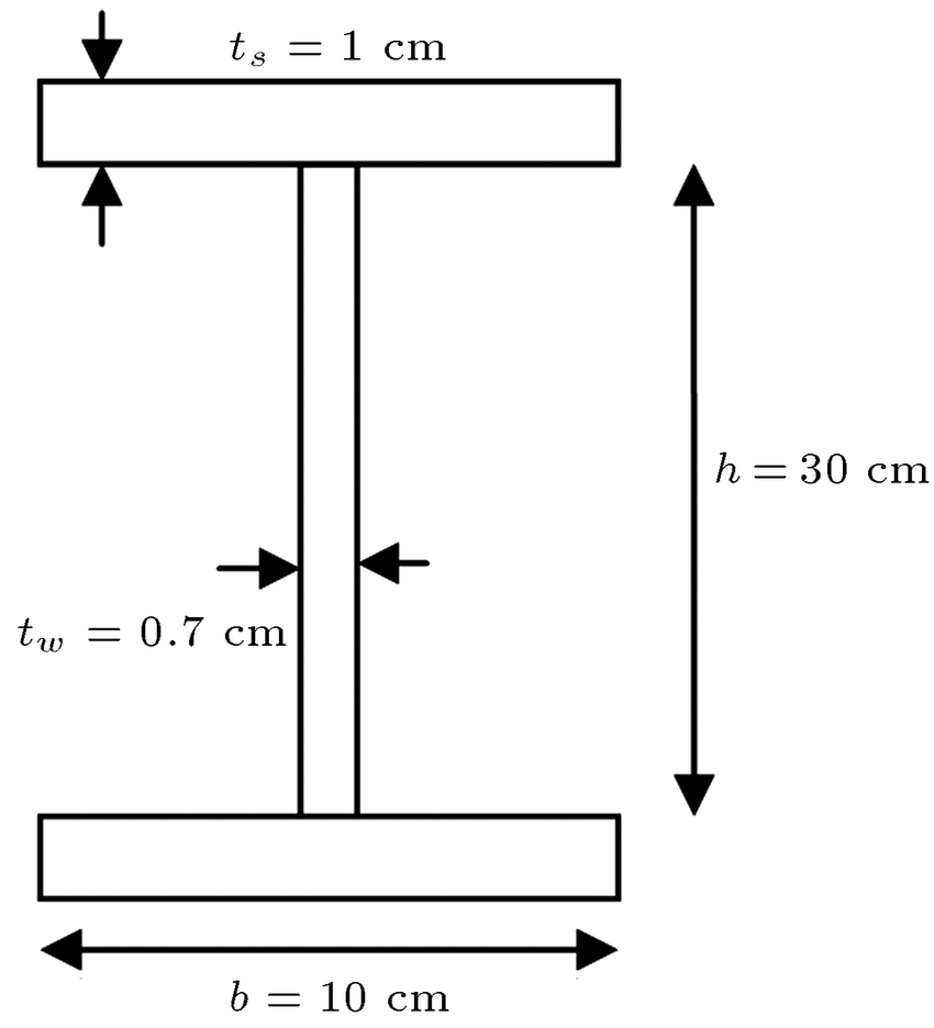 Dimensions of I-beam